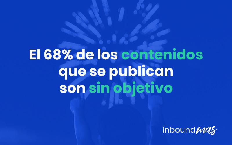 tipos de contenidos marketing de contenidos