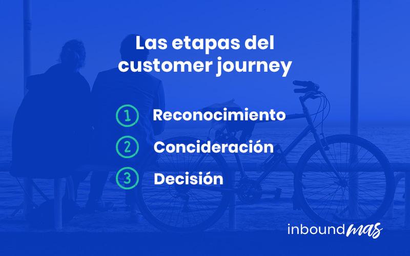 etapas customer journey